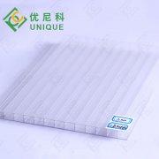 八毫米的阳光板多少钱一平方?阳光板价格